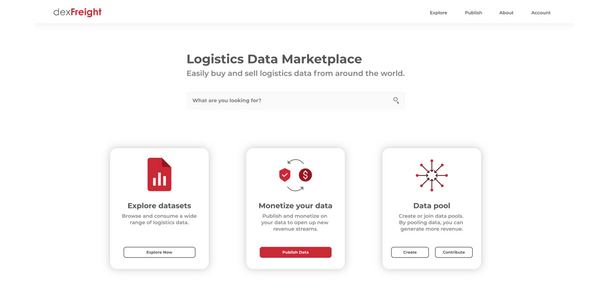The user interface of the marketplace (work in progress)